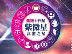 科學玄 Scientific Astrology
